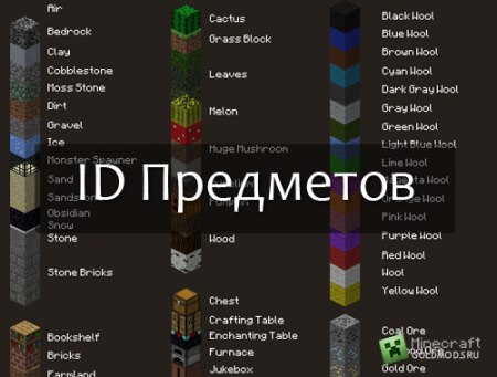 Все ID предметов в minecraft 1.3.2