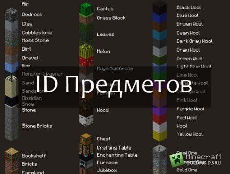 Все ID предметов в minecraft 1.4.2
