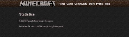 9 миллионов копий minecraft было продано