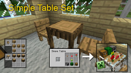 Скачать Table Set Mod для Minecraft 1.4.7 бесплатно