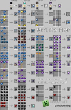 Мод Weylin's Mod: New decor blocks для minecraft 1.2.5 (Скачать бесплатно и без регистрации)